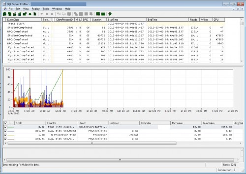 Truncated PerfMon data in Profiler